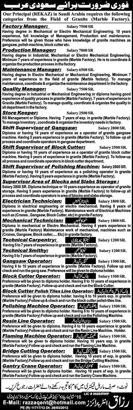 Jobs in REKAZ Marble Factory, Saudi Arabia