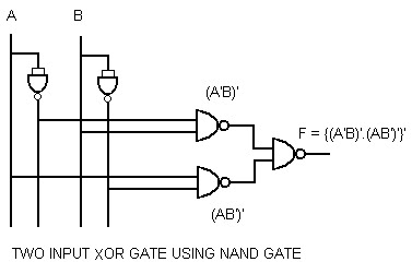 CIRCUIT DIAGRAM OF TWO INPUT XOR GATE USING ONLY NAND GATES