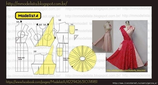 Как сшить платье в стиле годе