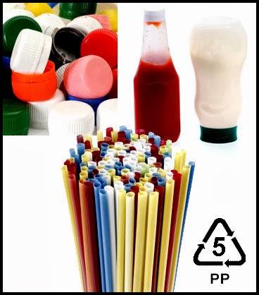 Jenis-jenis Plastik Dan Kitar Semula