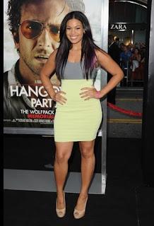 Celebrities Bandage Dresses, Jordin Sparks Bandage Dresses Pics