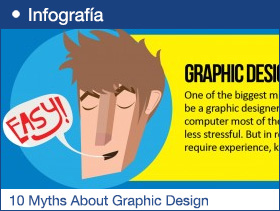 10 Myths About Graphic Design