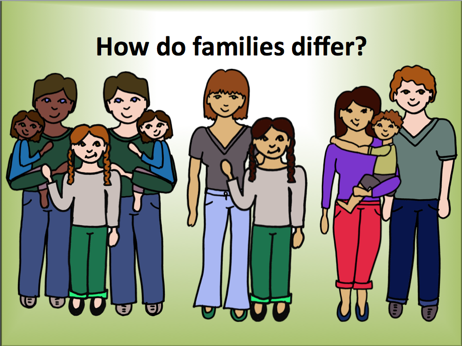 Family Fun Clip Art Screen+shot+2012-08-07+at+10. ...