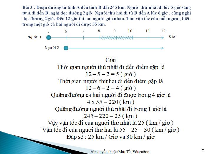 Bài toán chuyển động đều nâng cao (7)