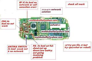 nokia 6670 no network problem