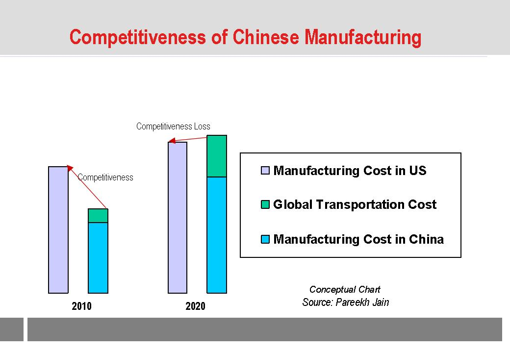 evaluating us manufacturing outsourcing to china essay 10 key manufacturing outsourcing challenges for small and mid-size companies and how to address them.