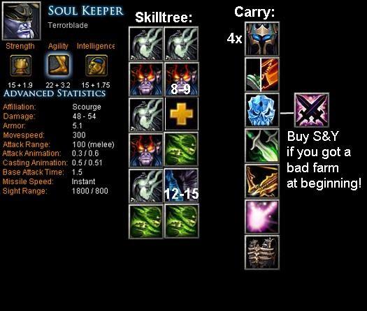 Soul Keeper Terrorblade Item Build Skill Build Tips