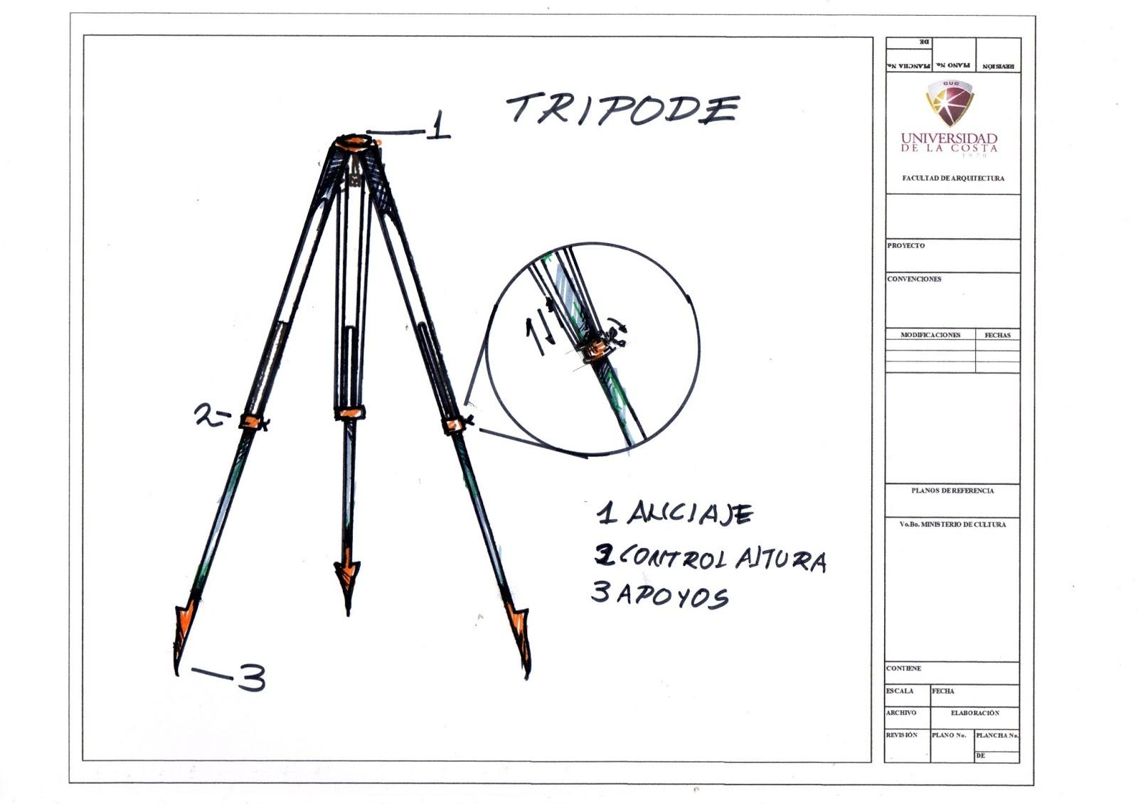 Topografia instrumentos topograficos for Planos topograficos pdf