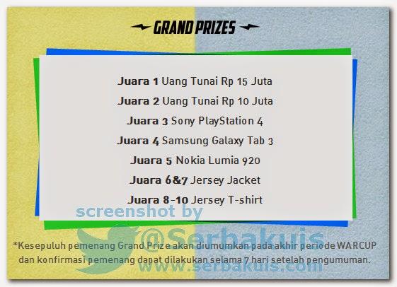 Kontes Berhadiah PS 4, Galaxy Tab 3, Galaxy Ace 3, Nokia X, Uang, dll