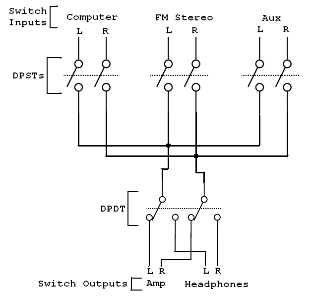 490951 on switchcraft 3 way toggle switch wiring diagram