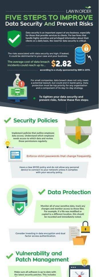 5 steps to improve data security