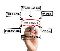 Komunikacja e-marketingowa