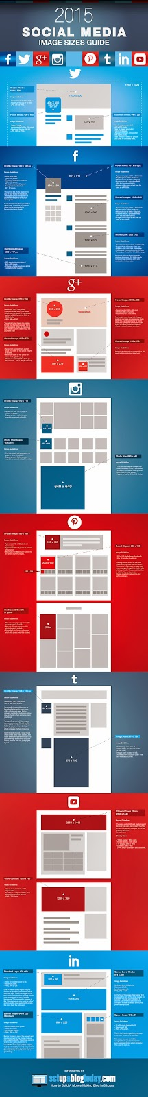 http://www.bitrebels.com/social/2015-social-media-image-size-cheat-sheet/