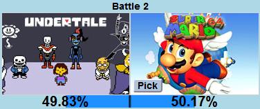 Undertale Super Mario 64 GameFAQs contest