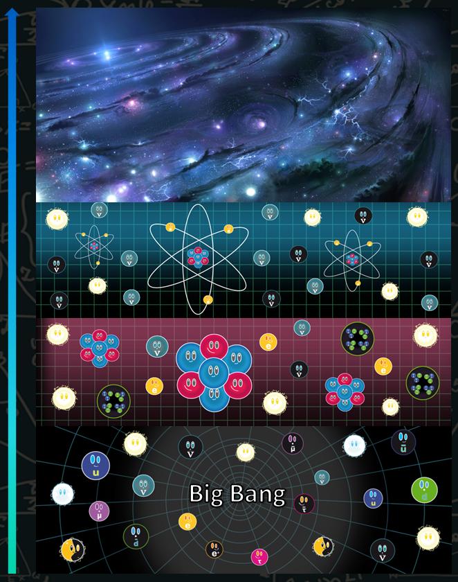 Resultado de imagen de La entropía del universo siempre aumenta