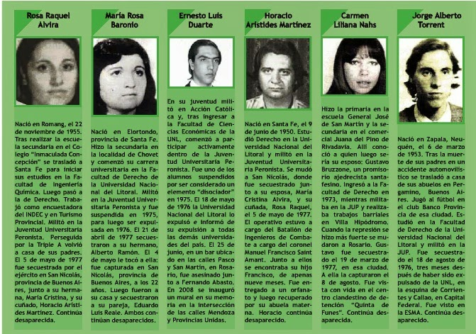 UNL dictadura desaparecidos