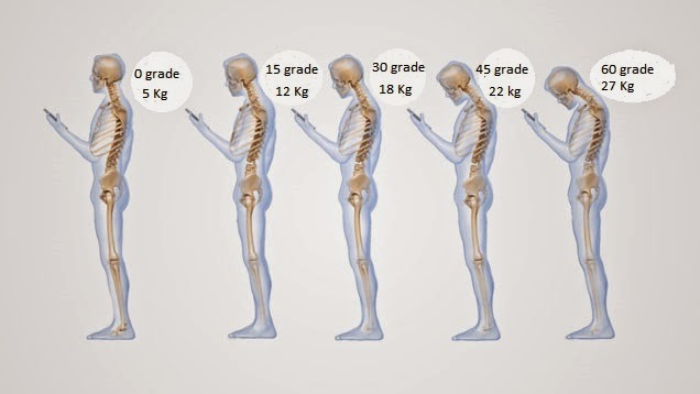 Telefonul mobil si coloana vertebrala