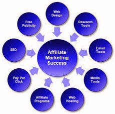 Internet Marketing Company Affiliate