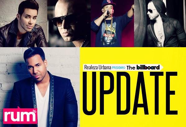 Romeo Santos Prince Royce Wisin Yandel Daddy Yankee Billboard Magazine Realeza Urbana Magazine