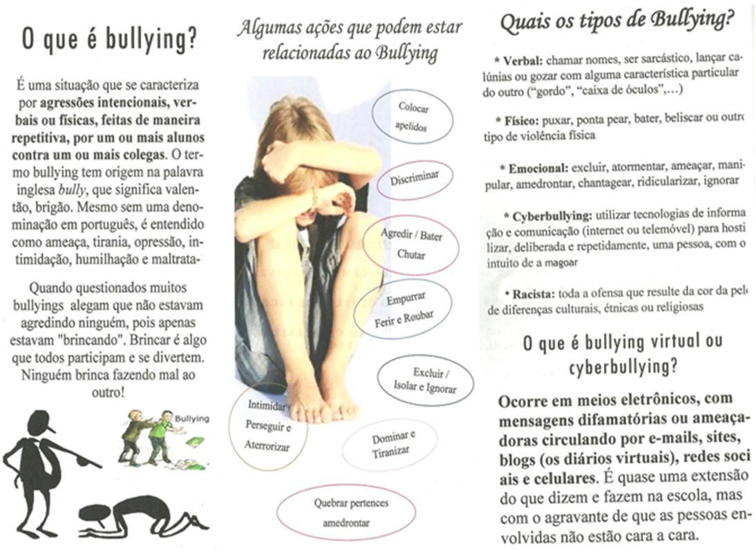 Muitas vezes Webquest - Combate ao Bullying PP91