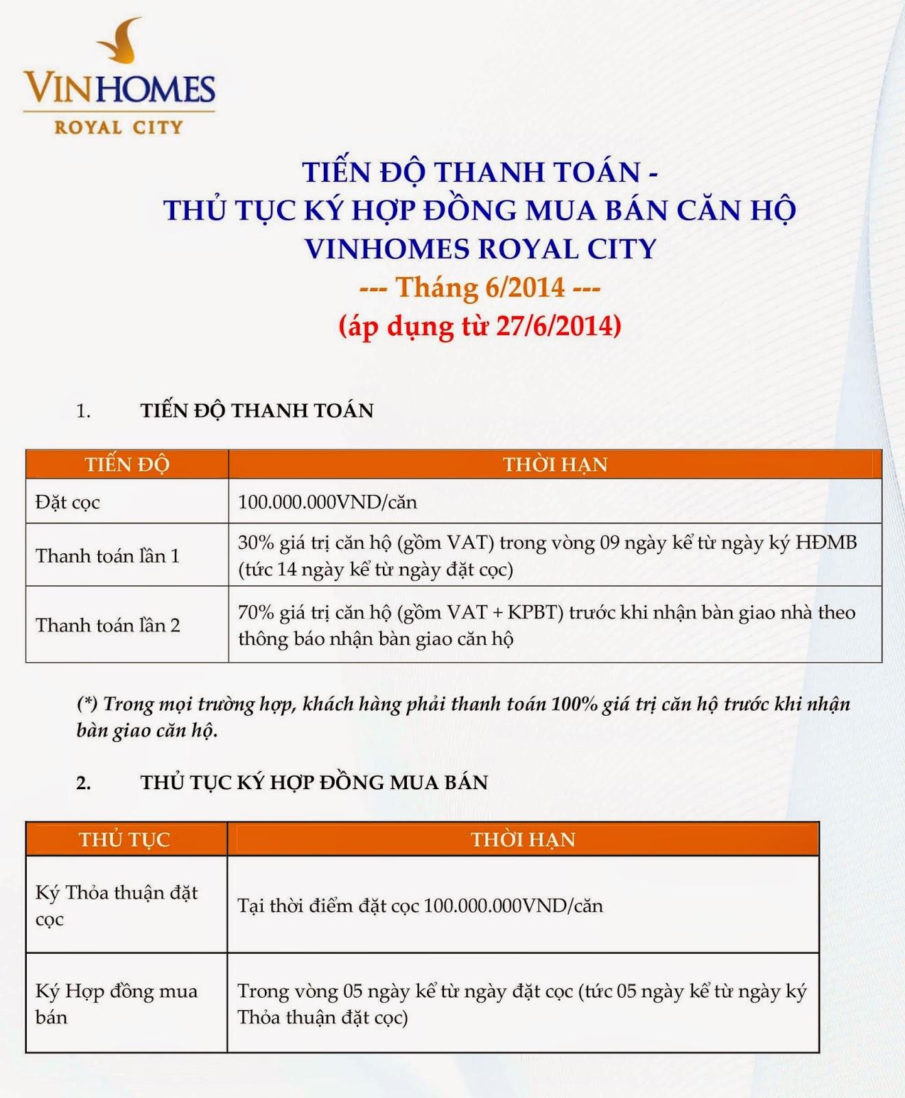 Tiến độ thanh toán và thủ tục mua bán Chung cư Royal City