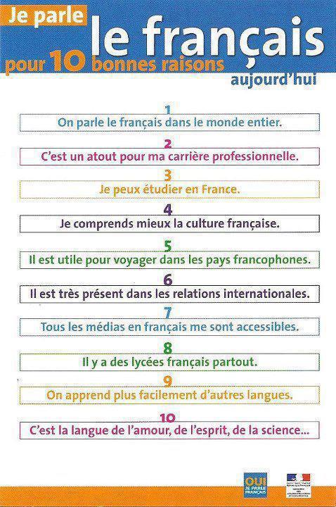 'Est-Ce Que': How to Ask Questions in French