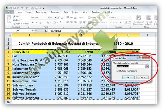 Gambar: Memilih area / range data untuk tabel