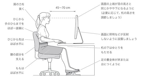 コンピュータを使う際の理想的なディスプレイとの距離と姿勢
