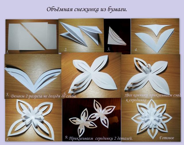 Как сделать снежинку из бумаги поэтапно для мастеров