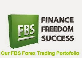 Lontar Trading PortoFolio