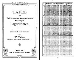 Herdruk logaritmen 1908