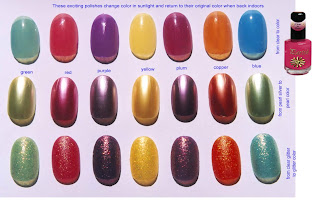 What Nail Color Looks Best On Pale Skin - Pinpoint Properties