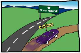 social media shortcut