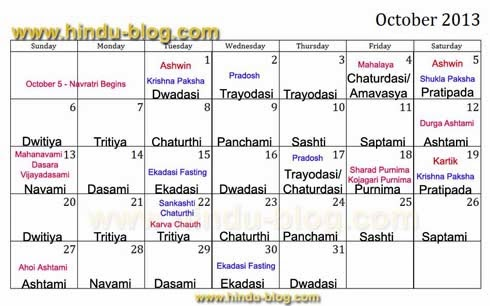 Hindu Calendar October 2013 with Tithi – Download Hindu Calendar
