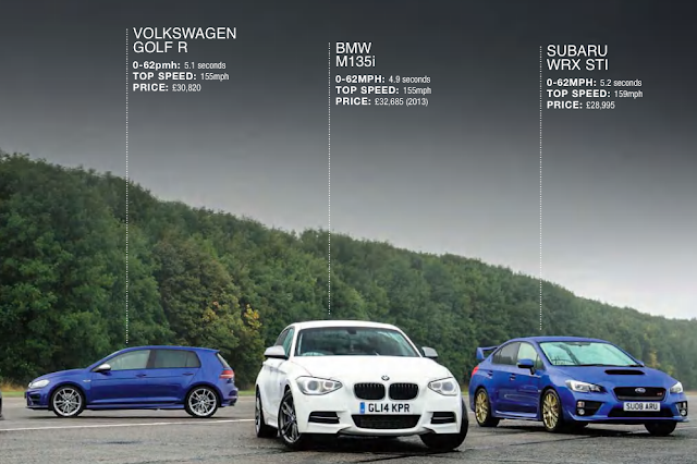 BMW M135i comparison Auto-News-Blog