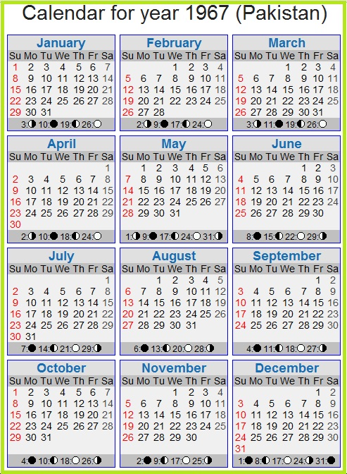 Calendar April Java : Digital communication calendars
