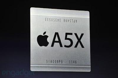 procesador ipad a5x