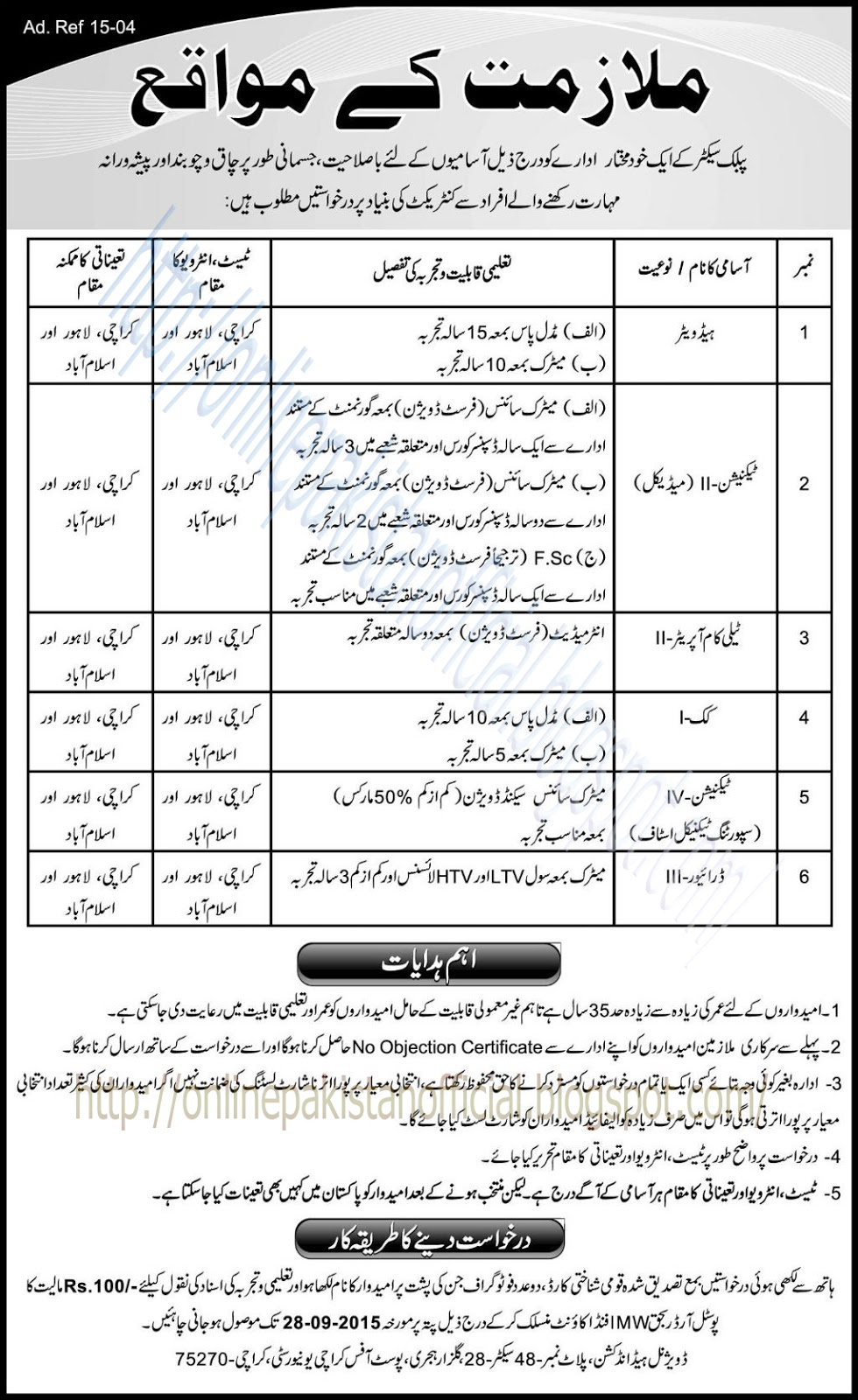 Public sector Jobs in Pakistan