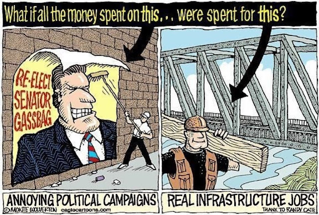 political cartoon says that the money spent on the campaigns should be spent on infrastructure