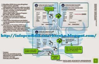 Download Panduan Cara Memperbaiki NISN yang Salah