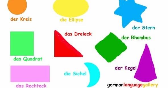 geometrische figuren figury geometryczne i bry y czy nas pasja j zyk niemiecki. Black Bedroom Furniture Sets. Home Design Ideas