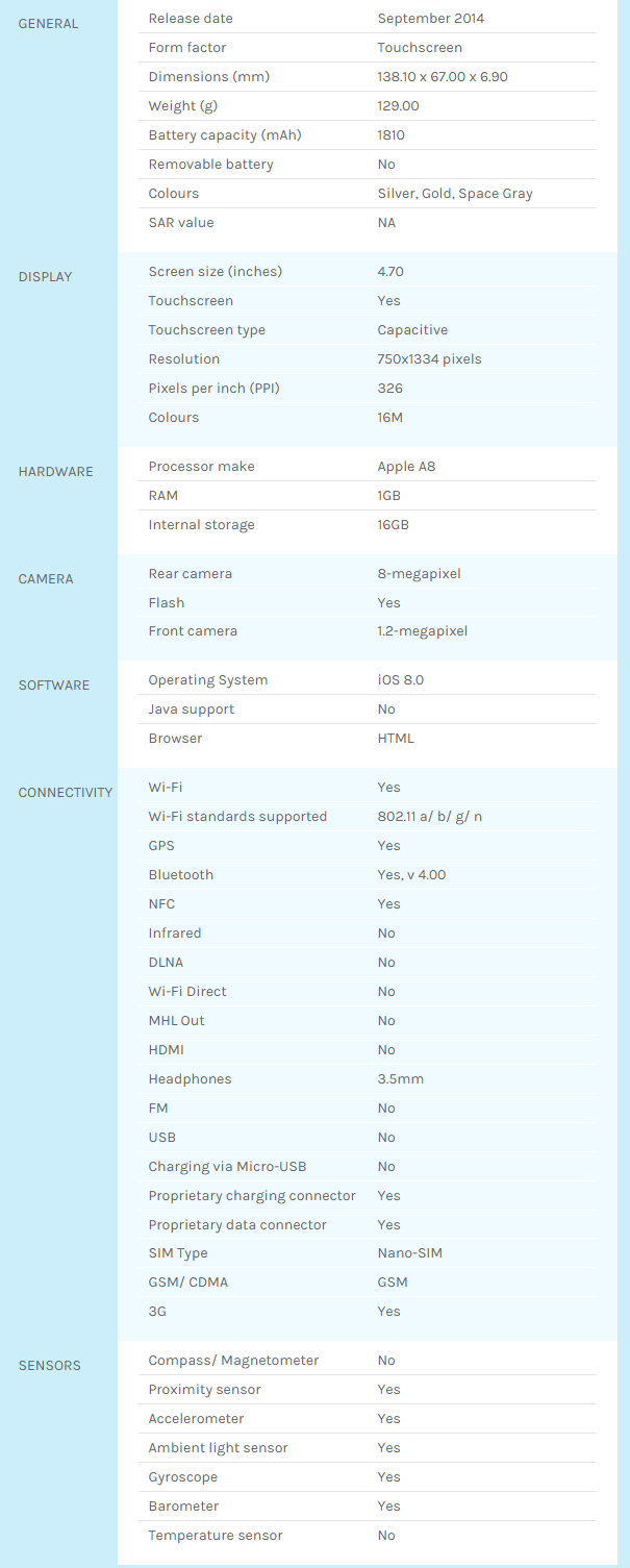 iphone 6 specification
