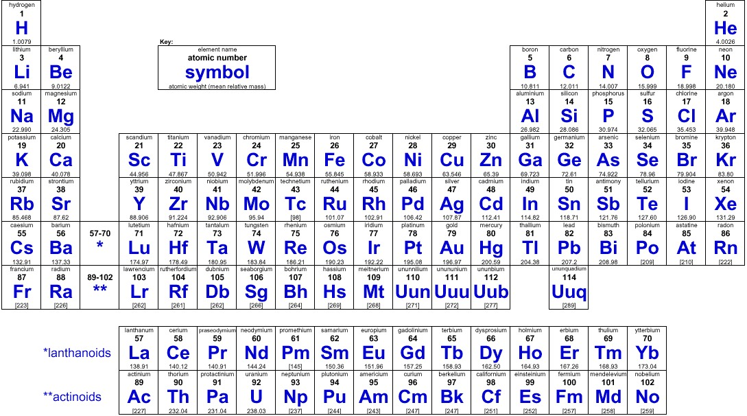 Mate natur 4 2015 2016 la materia tabla peri dica de los elementos tabla periodica hd 4k urtaz Choice Image