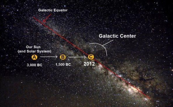 allineamento-galattico.jpg