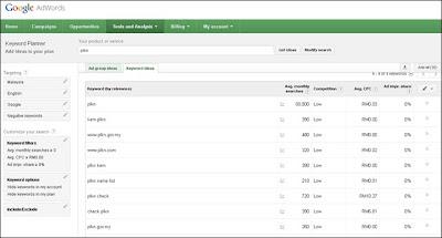 Memahami Google Keyword Planner
