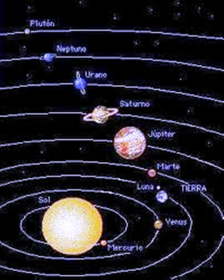 descripcion del planeta tierra: