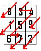 Gambar sudoku sederhana