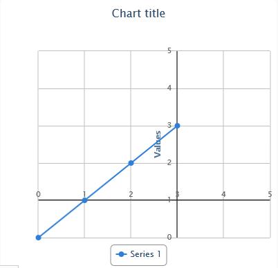 Alfunkalimahspot membuat grafik xy scattered chart membuat grafik xy scattered chart berbasis web ccuart Gallery