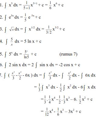 contoh soal integral dan pembahasannya