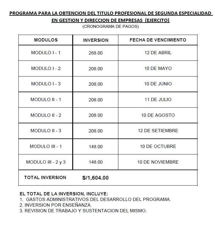 Instituto cientifico y tecnologico del ejercito for Cronograma de pagos ministerio del interior